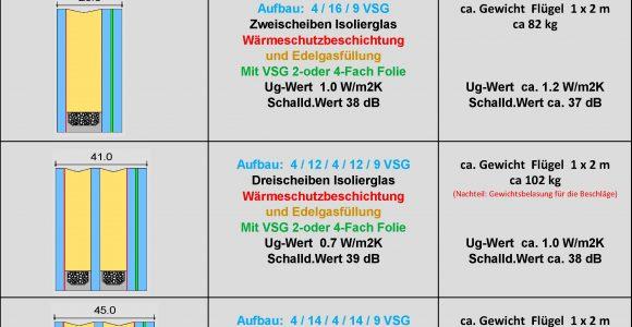 Verbundsicherheits Glas Vsg Von Euw Fenster Ag with regard to sizing 2370 X 3349