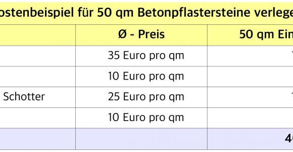 Was Darf Pflastern Kosten Preisberblick 2018 Handwerkerkosten for size 2478 X 718