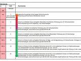 Widerstandsklasse Wk Resistance Class Rc Einbruchschutz pertaining to sizing 1169 X 700
