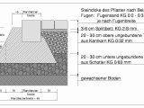 Wunderschn Unterbau Terrasse Schotter Sobhaniformaryland in size 1385 X 720
